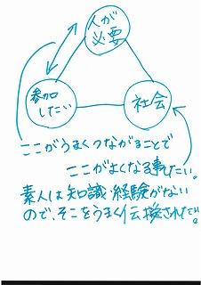 160113WSグループワーク_ページ_11
